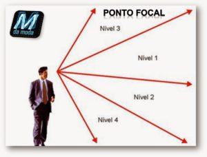 ponto-focal-visual-merchandising-2