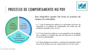 aula-3-comportamento-do-consumidor-no-pdv-2