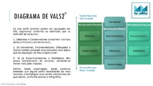 aula-3-comportamento-do-consumidor-no-pdv